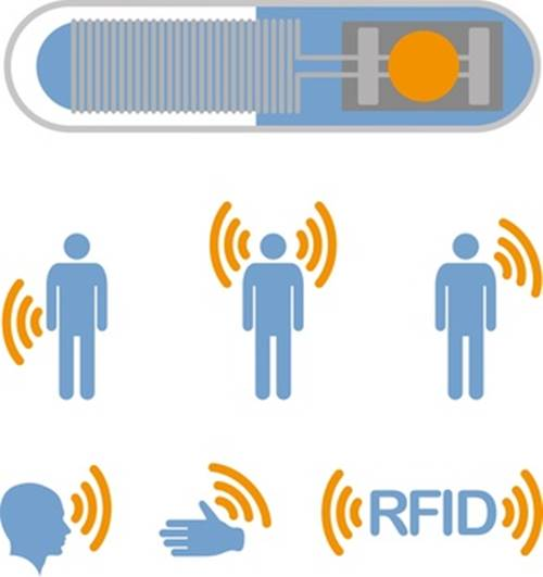 Emblème RFID
