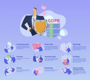 Aspects contractuels de la protection des données