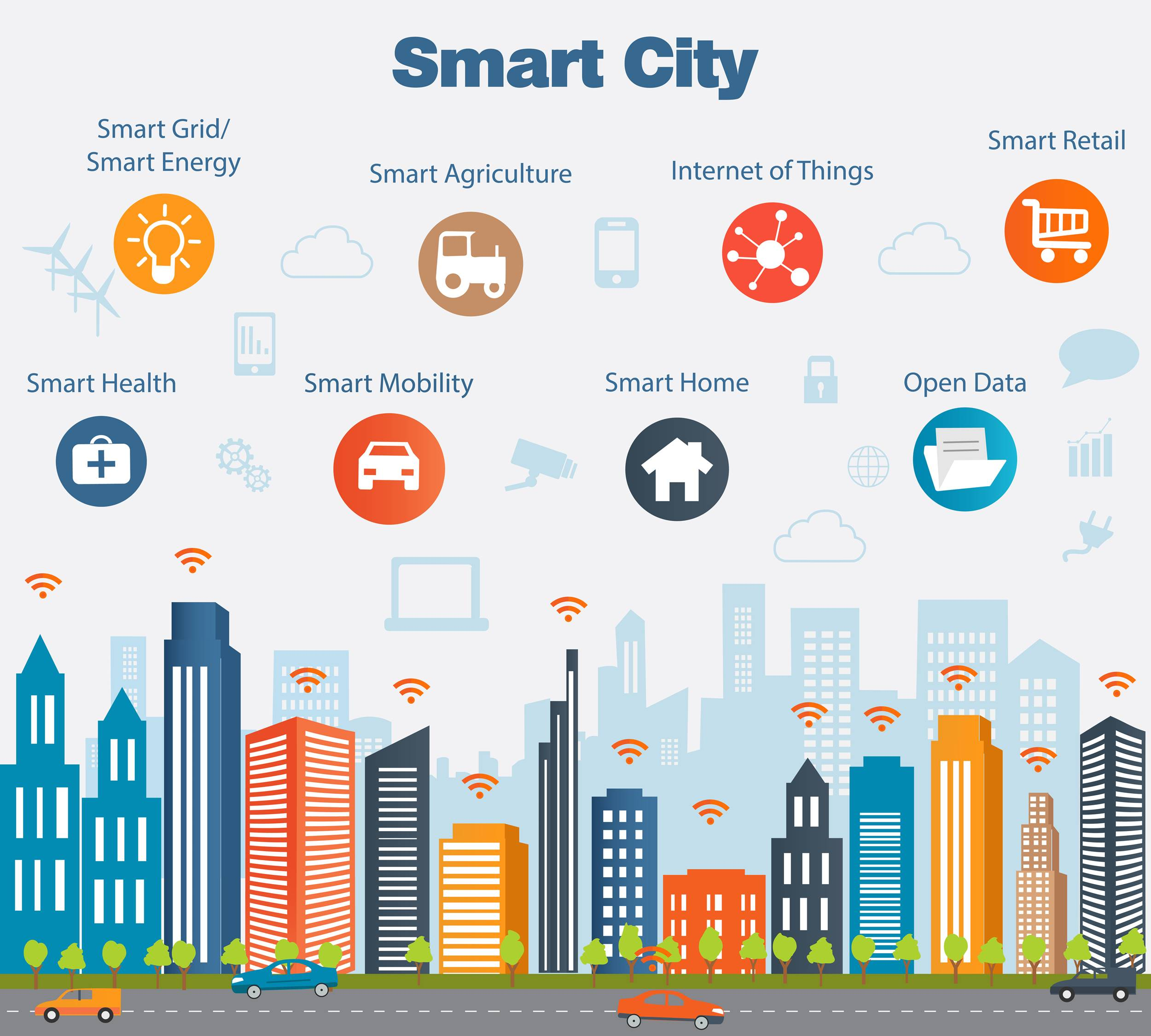 levier pour les Smart cities Smart city